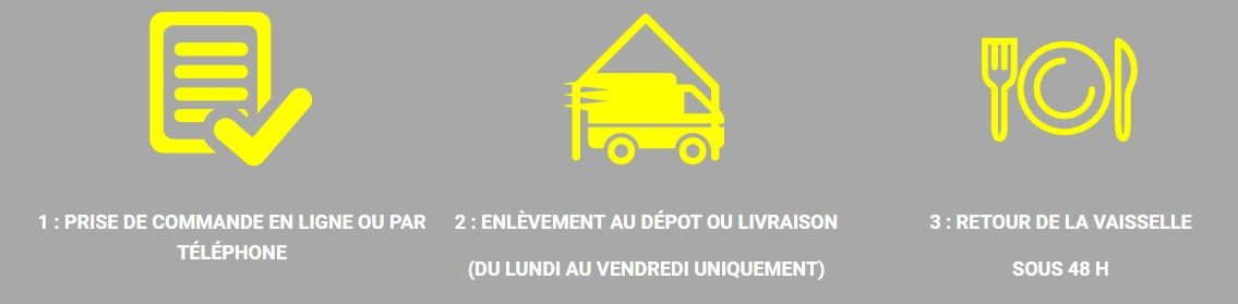 services-location-vaisselle-materiel-cholet-les-herbiers-roche-sur-yon-49-85